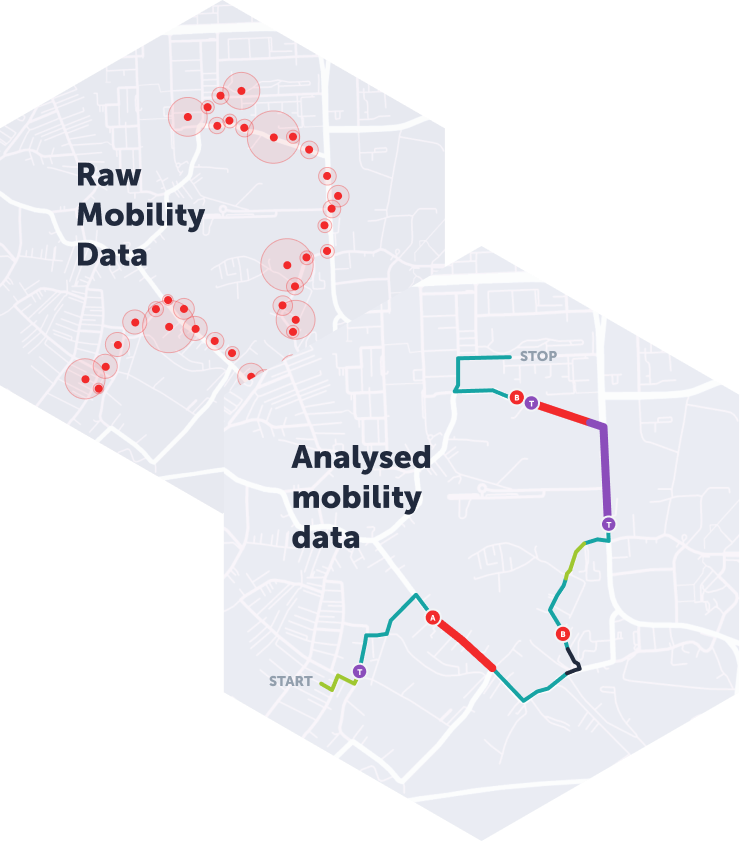 raw_mobility_data_vs_analysed_mobility_data