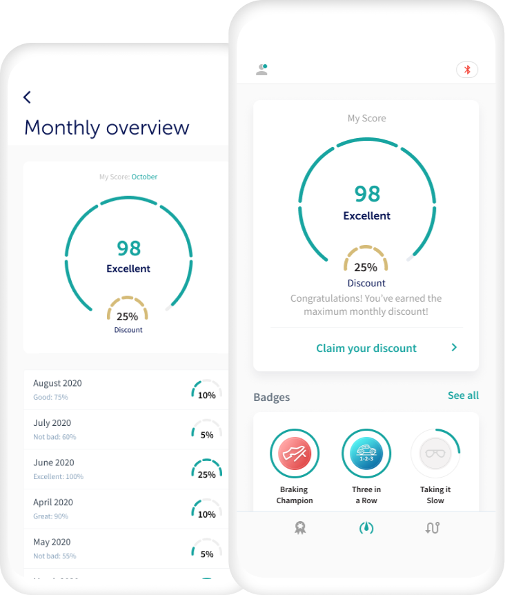 engagement_and_sales_features_of_amodo_mobile_application